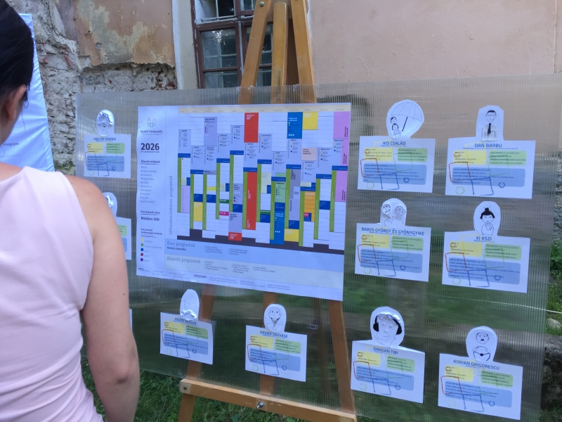 Parc de fuziune culturală la Castel cu planuri până în 2026